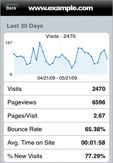 google-analytics-auf-dem-iphone-1
