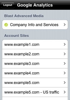 google-analytics-auf-dem-iphone-2