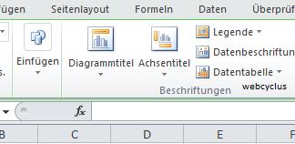 Excel 2010 Achsenbeschriftung Anleitung